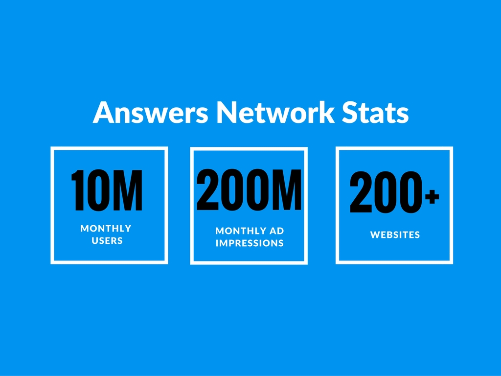Answers Network Stats (2)