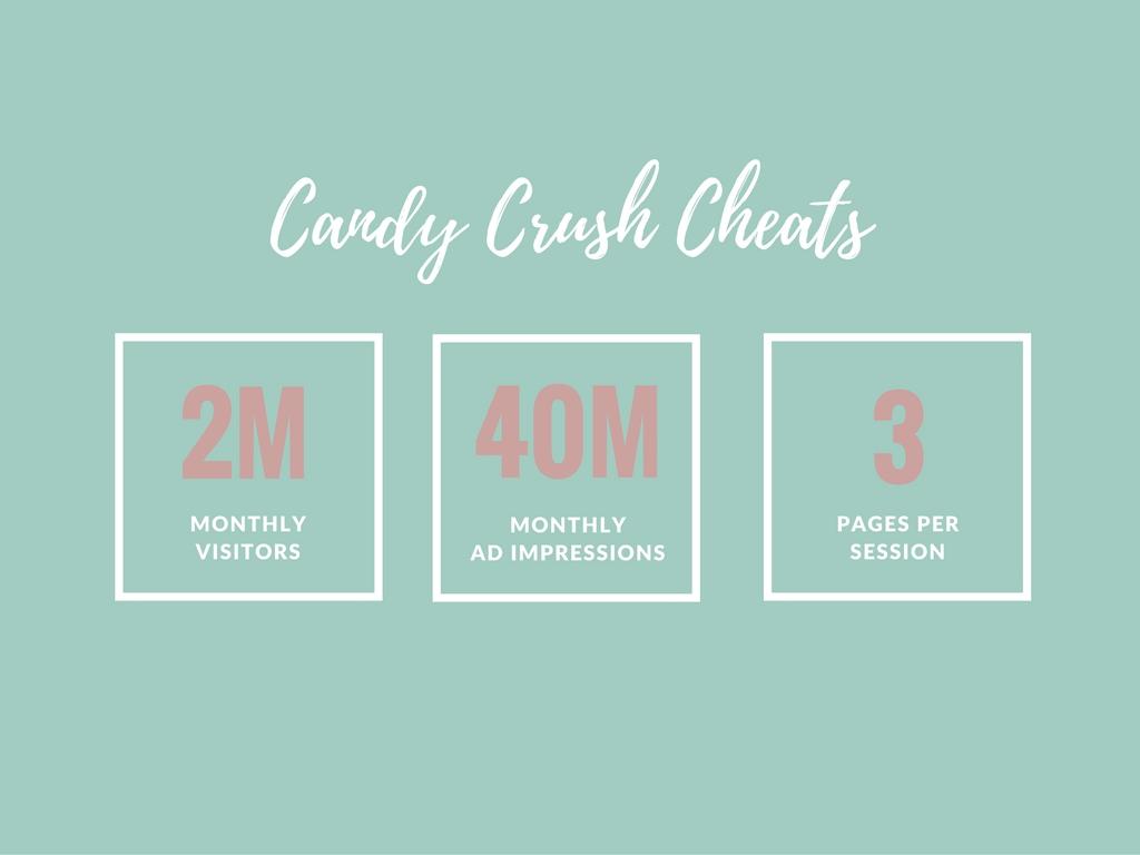 Candy Crush Cheats Portfolio